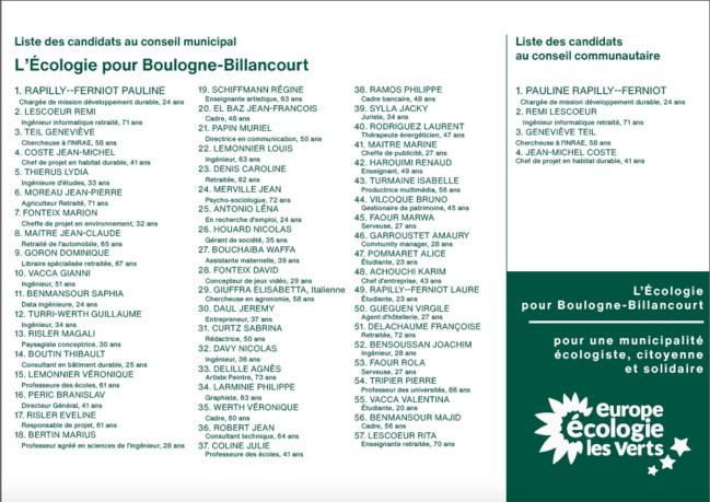 La liste des candidat·e·s municipales 2020